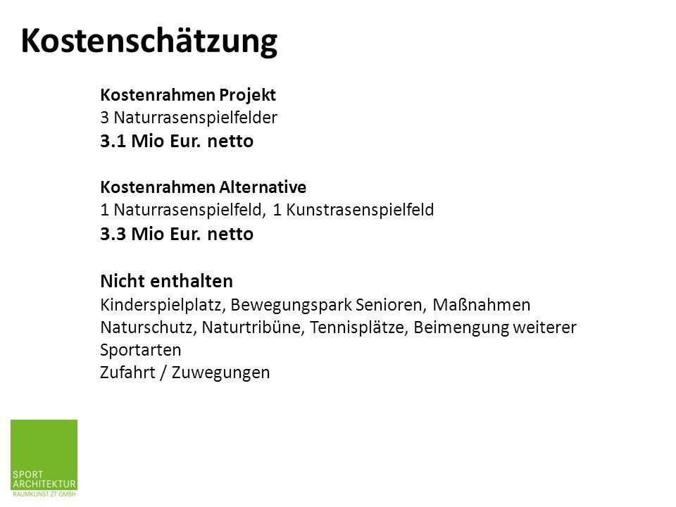 Kostenschätzung 3.1 Mio Eur. netto 3.3 Mio Eur. netto Nicht enthalten