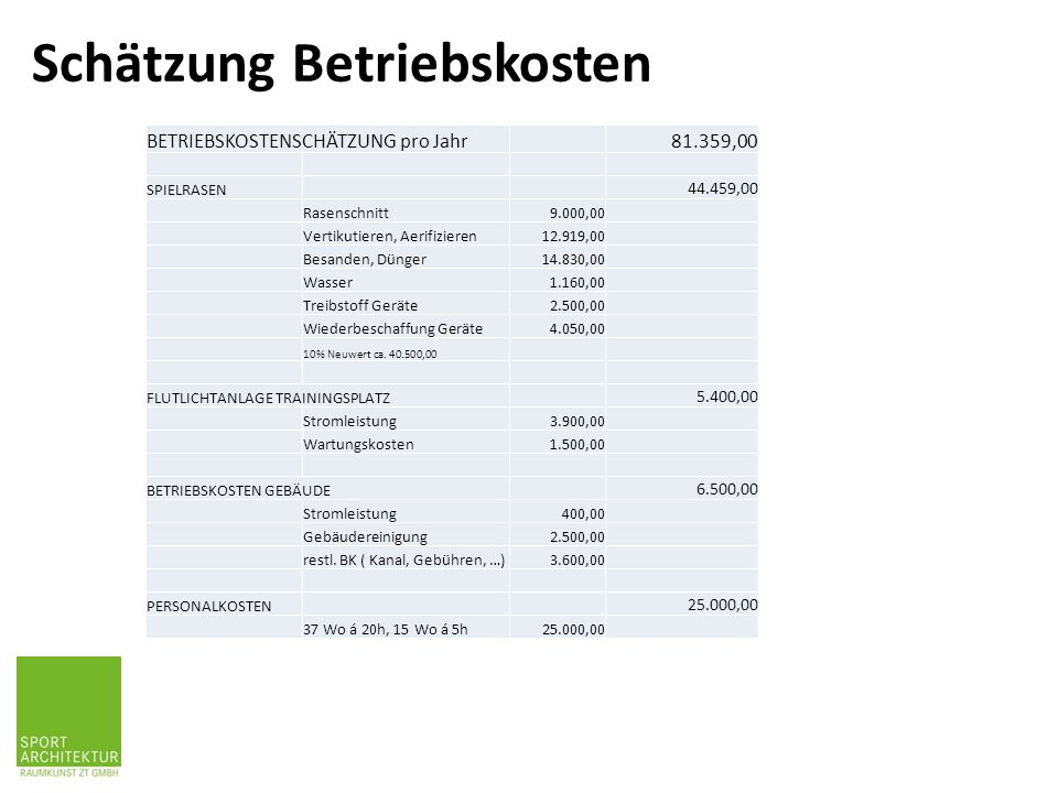 Schätzung Betriebskosten