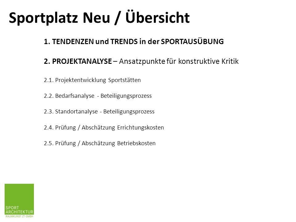 Sportplatz Neu / Übersicht
