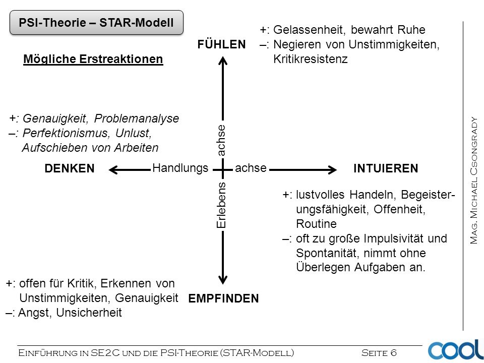 PSI-Theorie – STAR-Modell