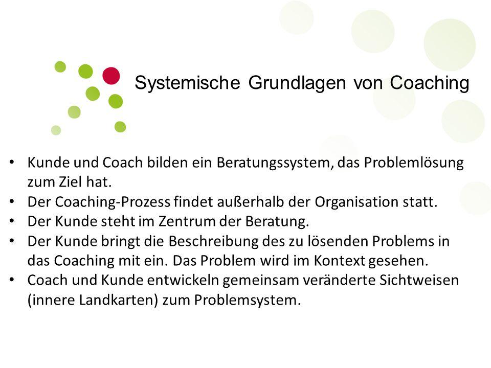 Systemische Grundlagen von Coaching