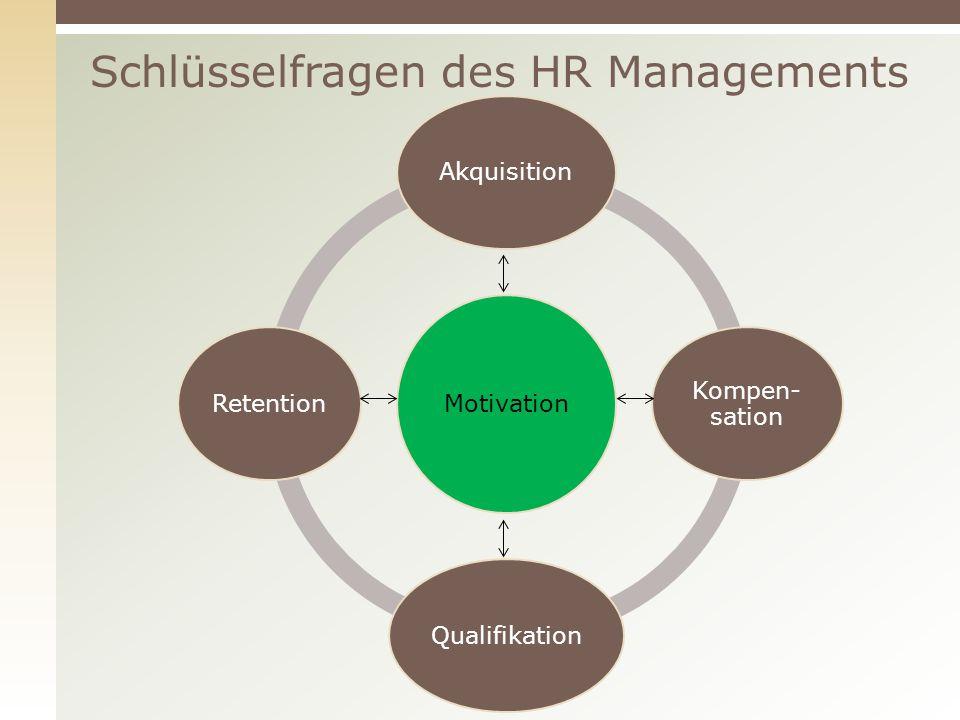 Schlüsselfragen des HR Managements