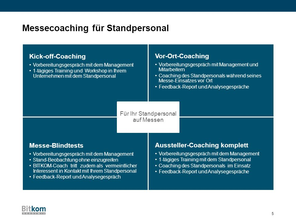 Messecoaching für Standpersonal