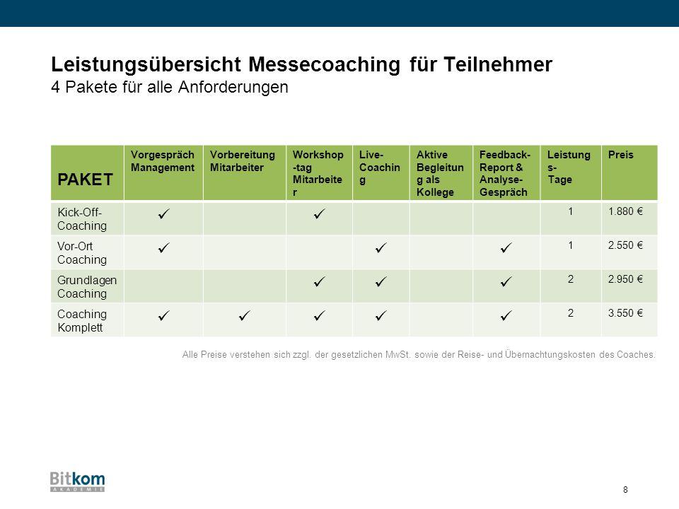 Leistungsübersicht Messecoaching für Teilnehmer 4 Pakete für alle Anforderungen