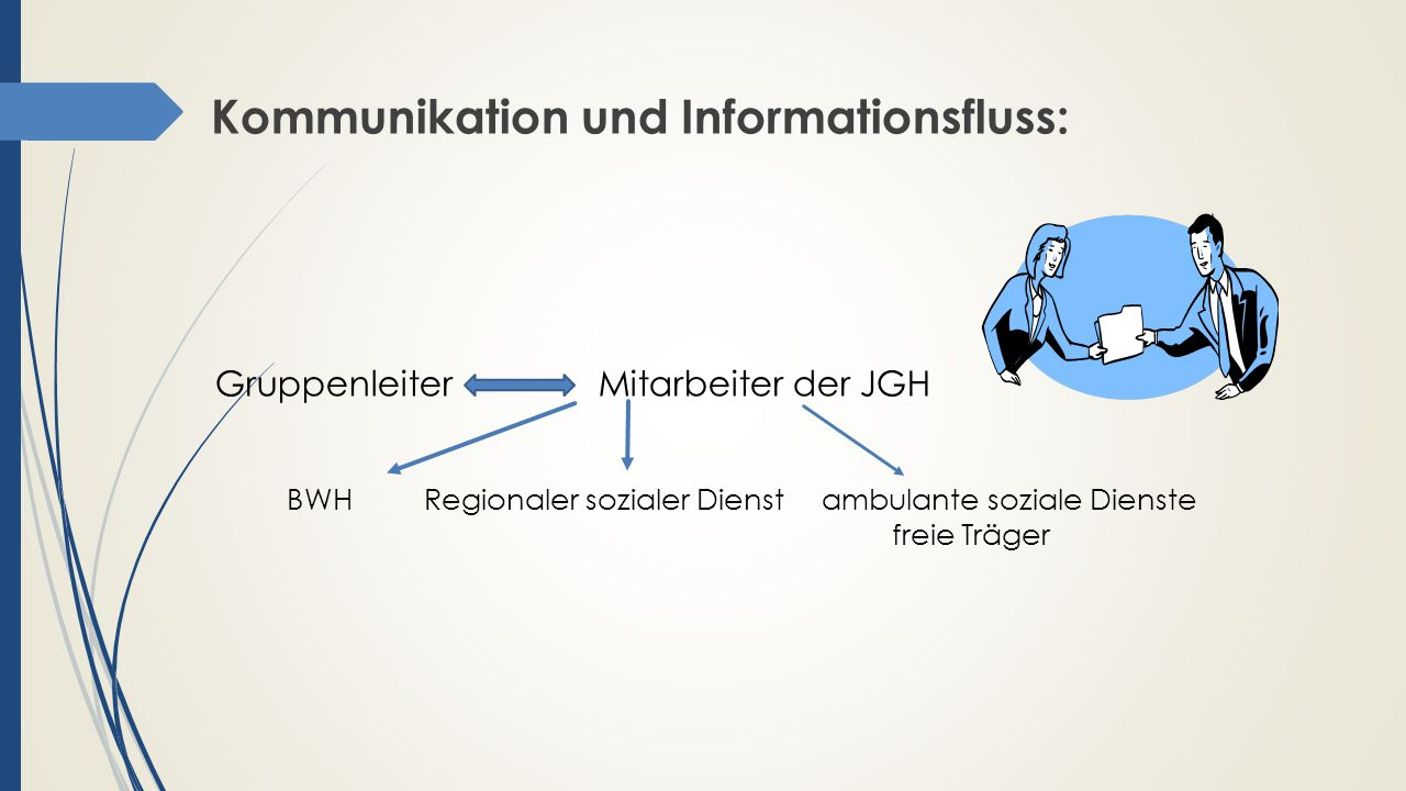 Kommunikation und Informationsfluss: