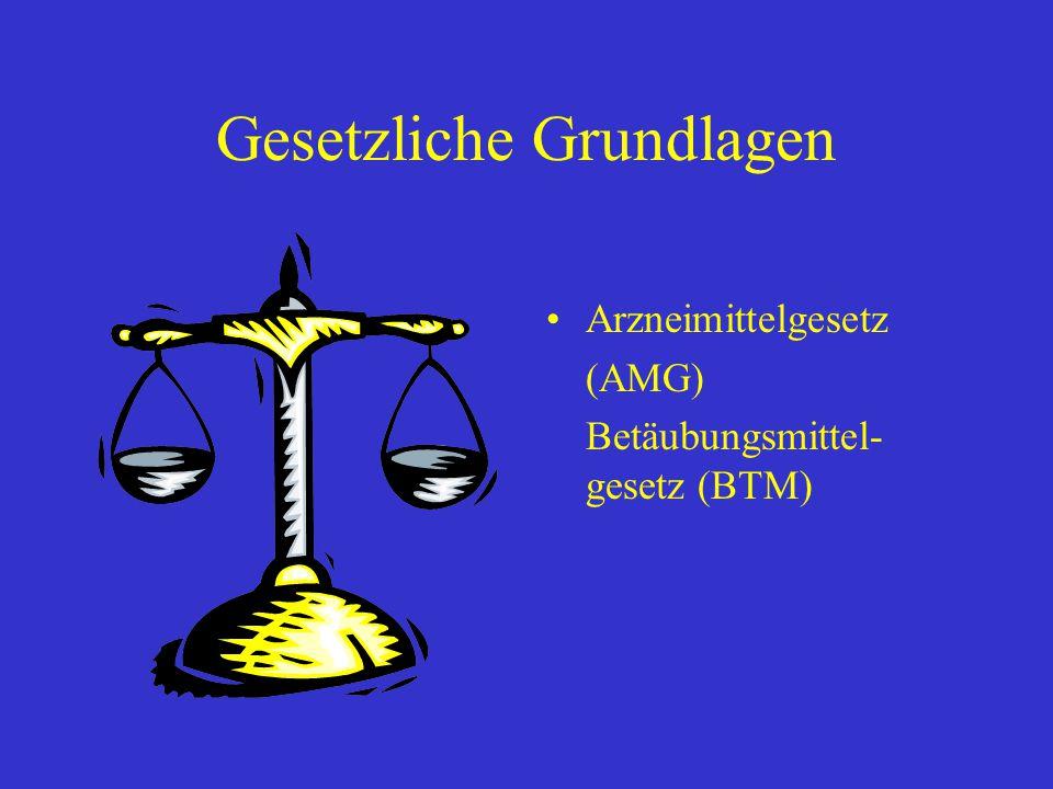 Gesetzliche Grundlagen