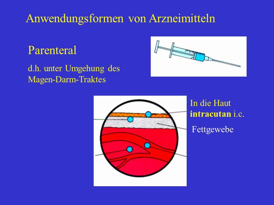 Anwendungsformen von Arzneimitteln