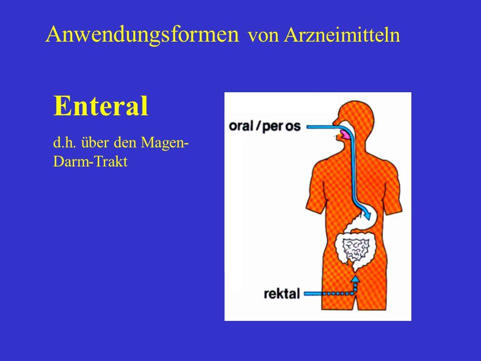 Enteral Anwendungsformen von Arzneimitteln