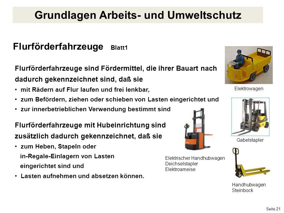 Grundlagen Arbeits- und Umweltschutz