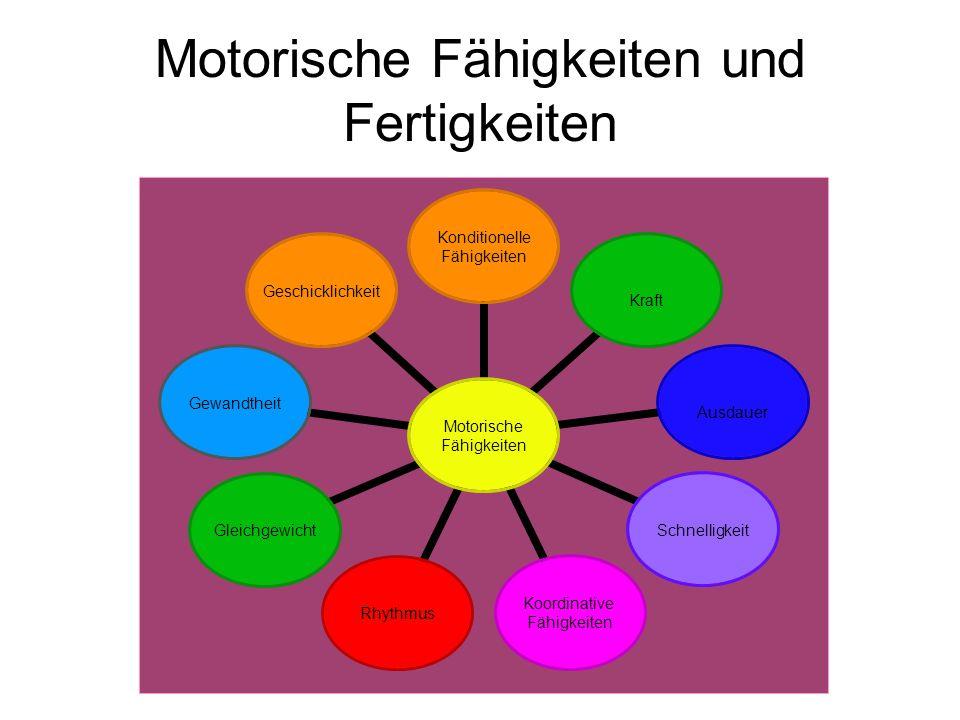Motorische Fähigkeiten und Fertigkeiten