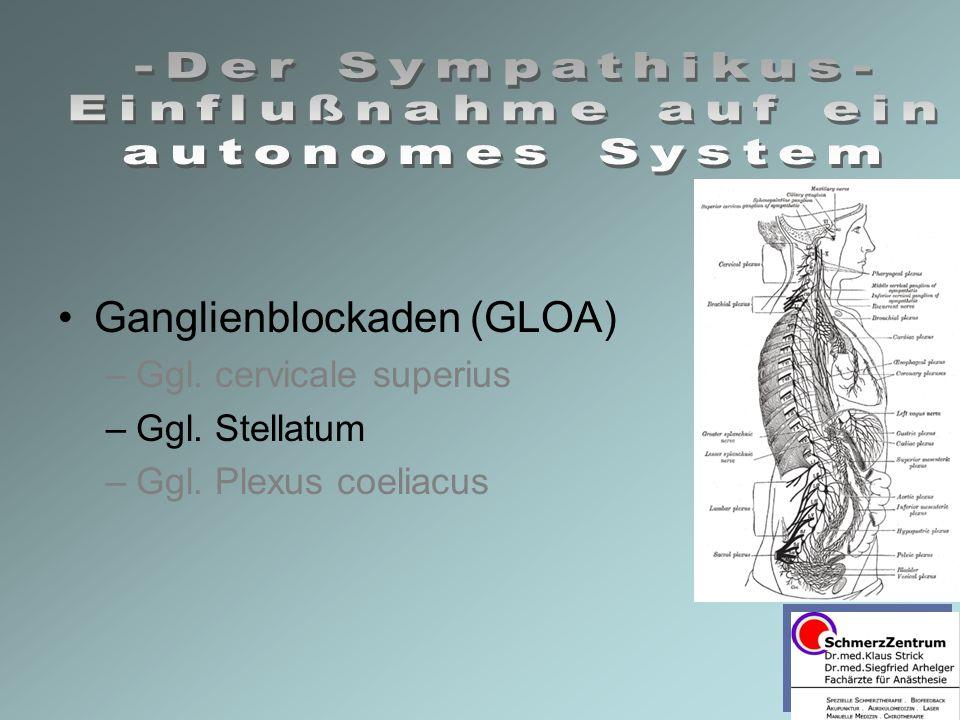 Ganglienblockaden (GLOA)