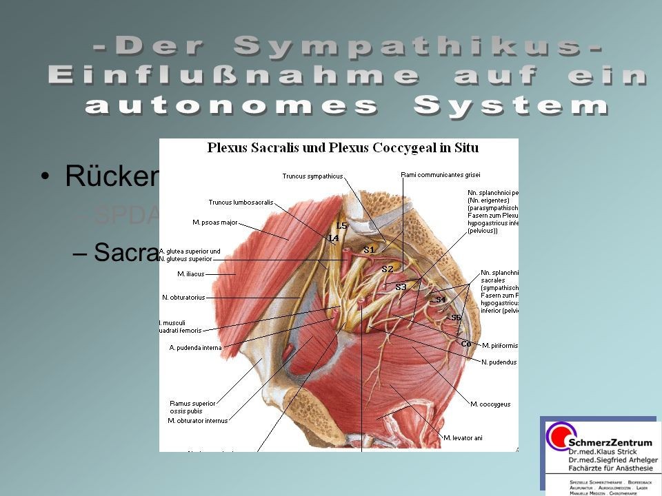 Rückenmarksnahe Injektionen
