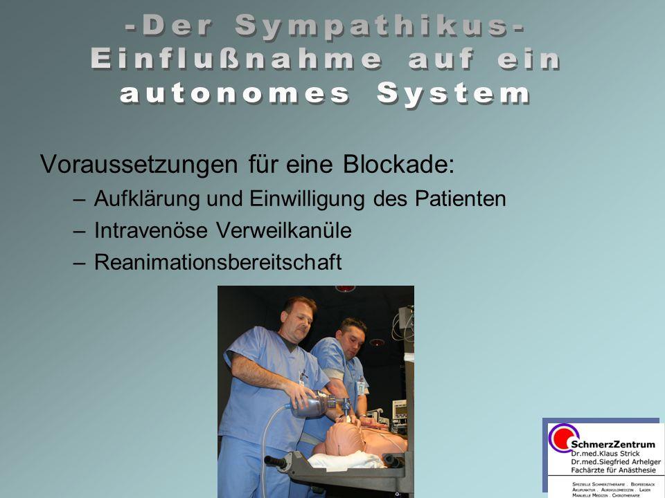 Voraussetzungen für eine Blockade: