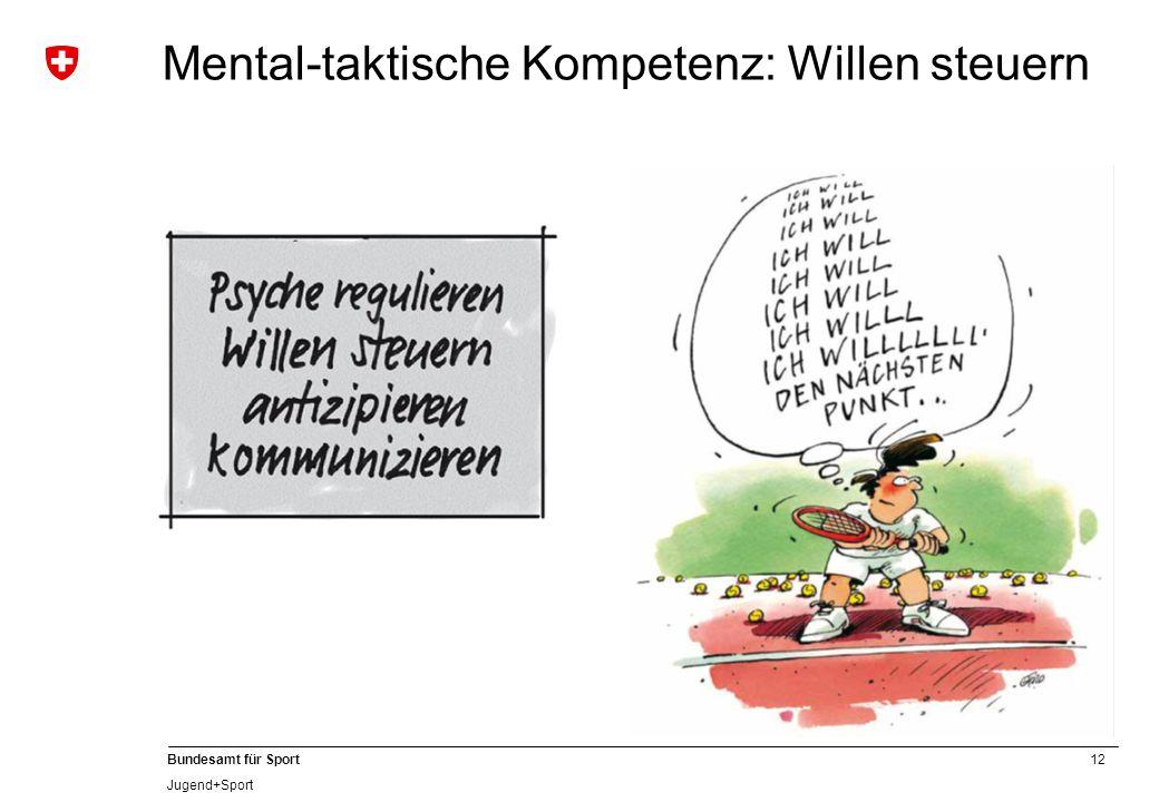 Mental-taktische Kompetenz: Willen steuern