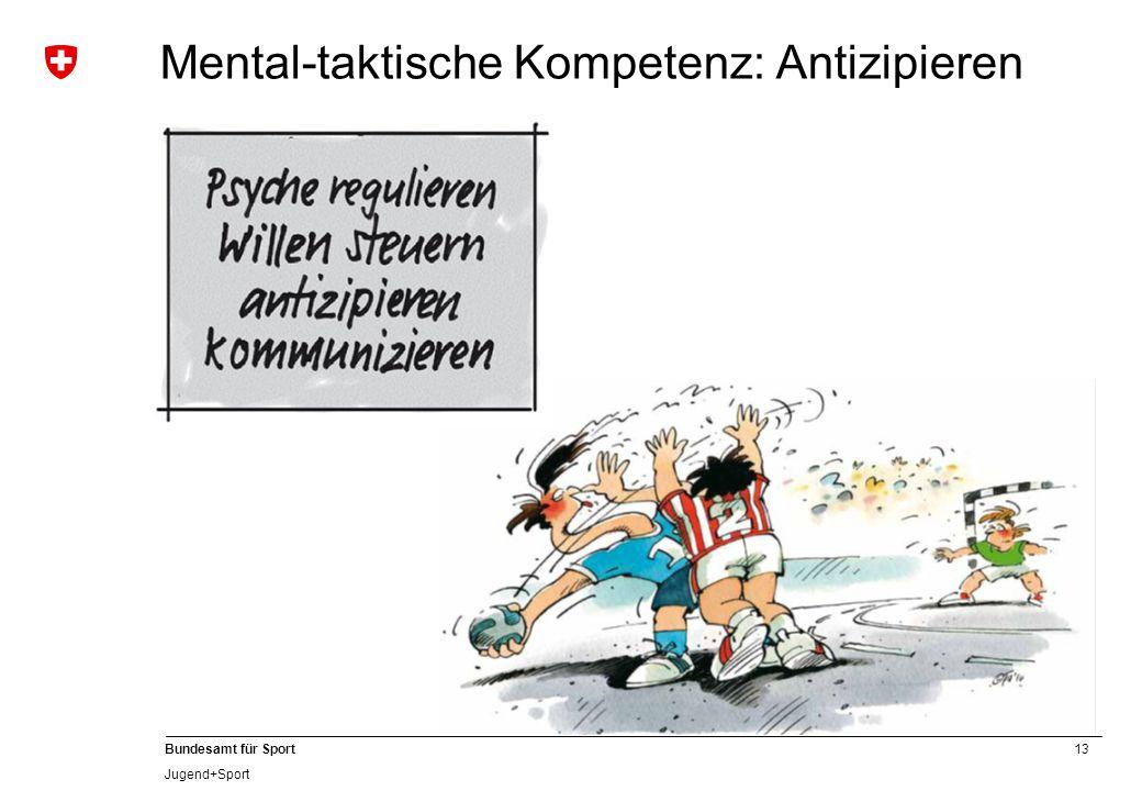 Mental-taktische Kompetenz: Antizipieren
