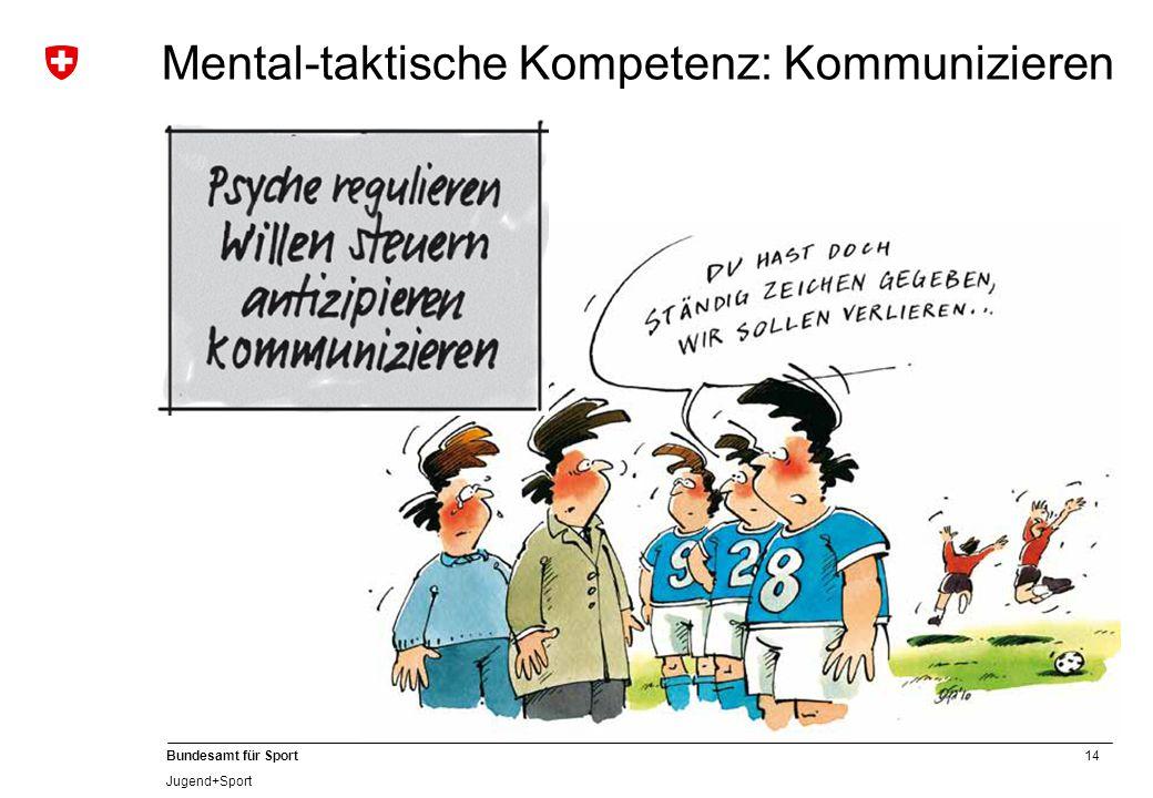 Mental-taktische Kompetenz: Kommunizieren