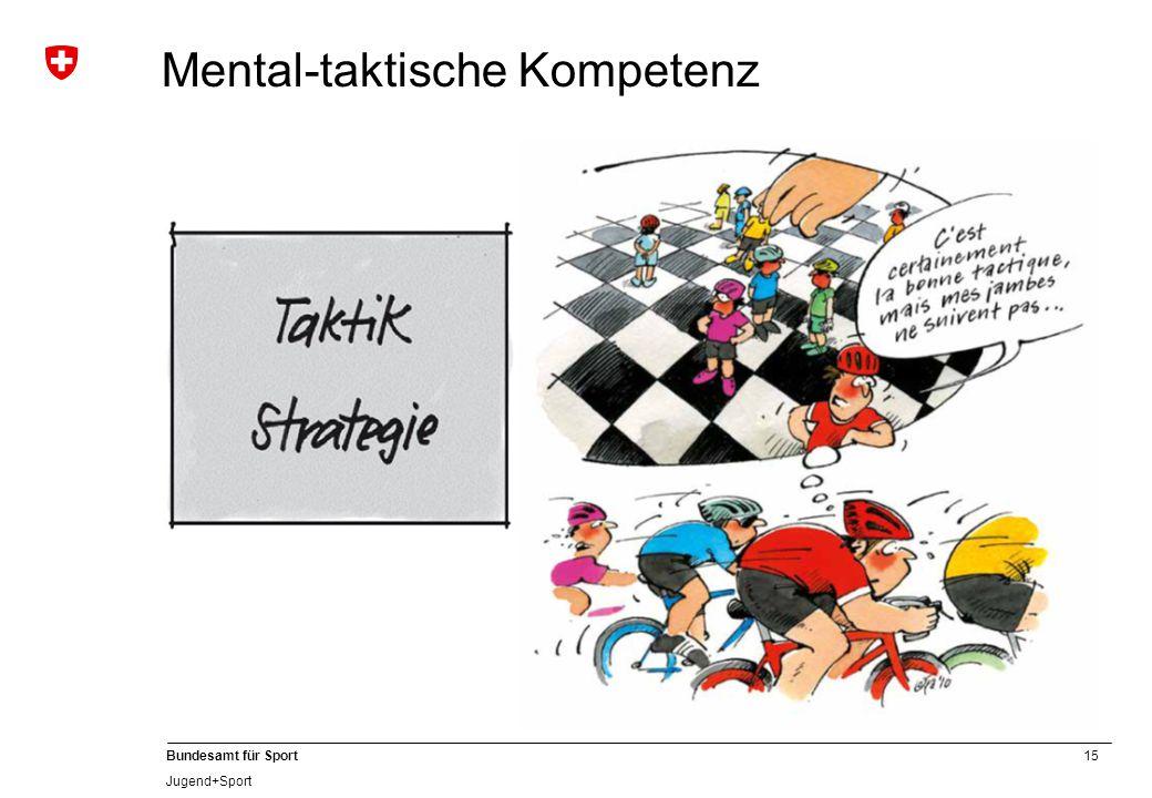 Mental-taktische Kompetenz