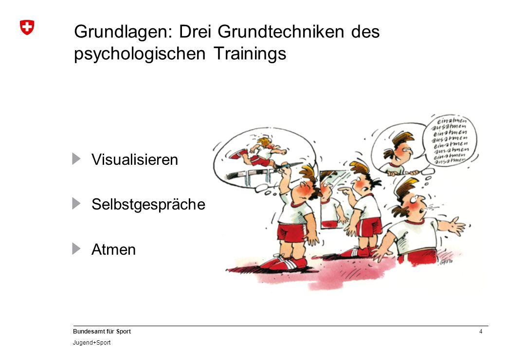 Grundlagen: Drei Grundtechniken des psychologischen Trainings