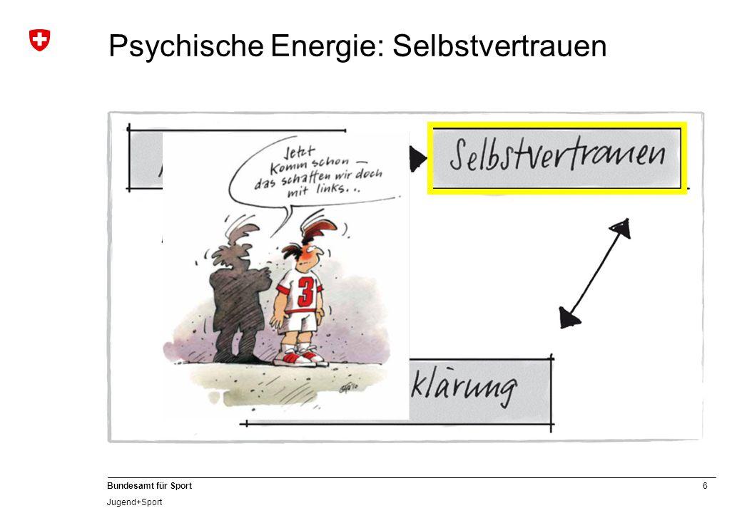 Psychische Energie: Selbstvertrauen