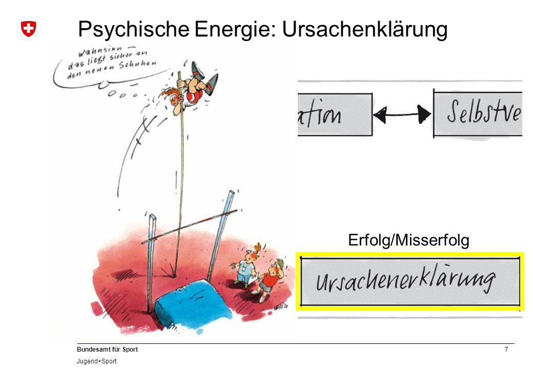 Psychische Energie: Ursachenklärung