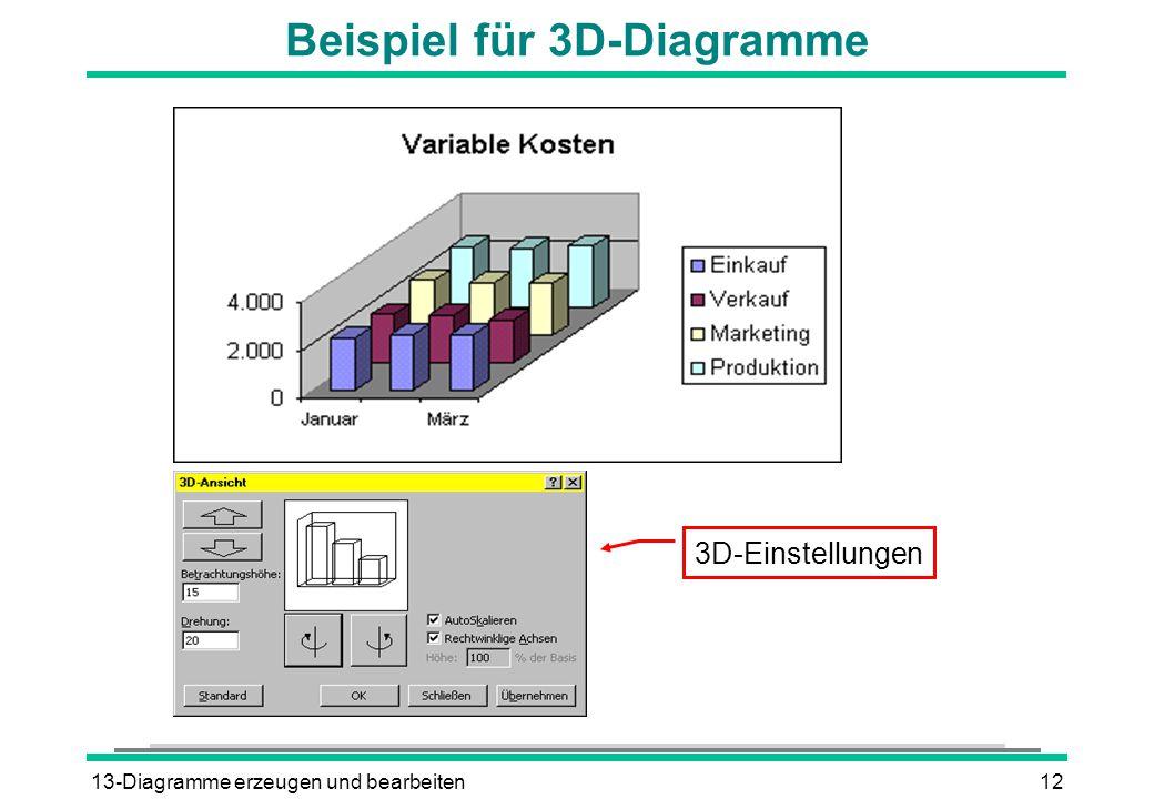 Beispiel für 3D-Diagramme