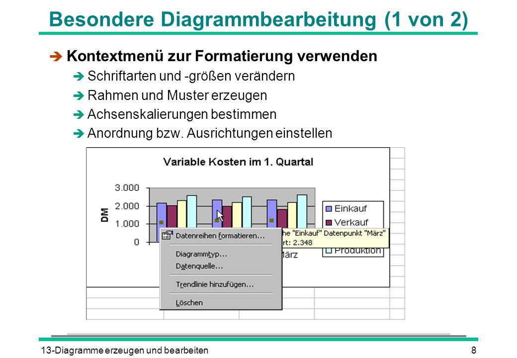 Besondere Diagrammbearbeitung (1 von 2)