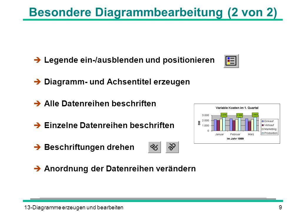 Besondere Diagrammbearbeitung (2 von 2)