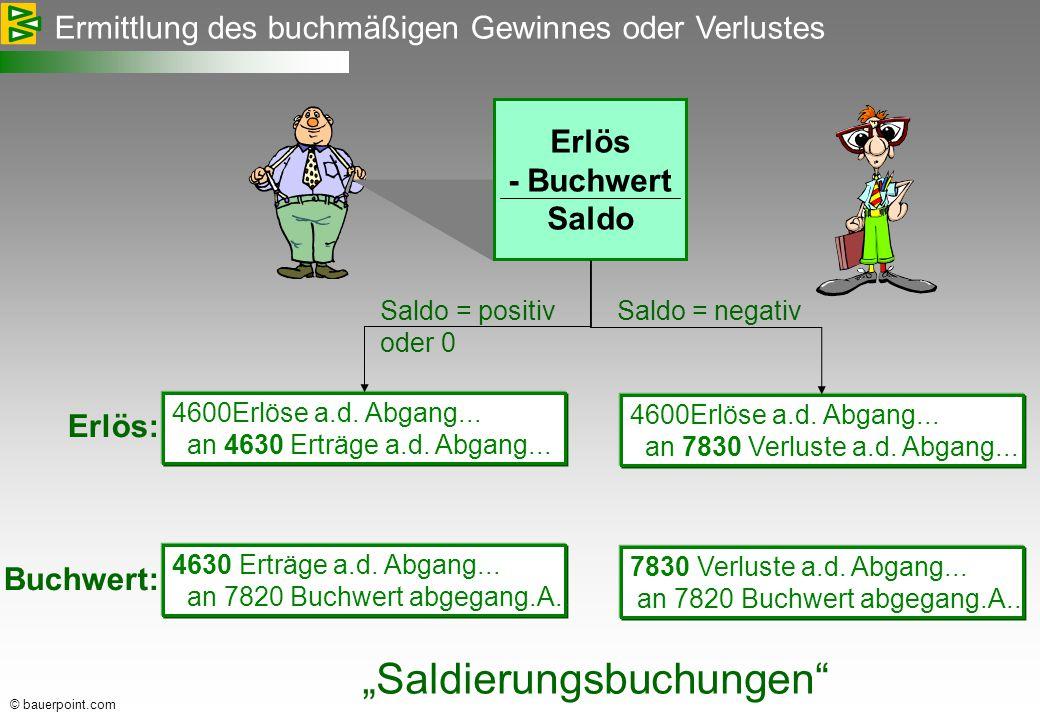 """""""Saldierungsbuchungen"""