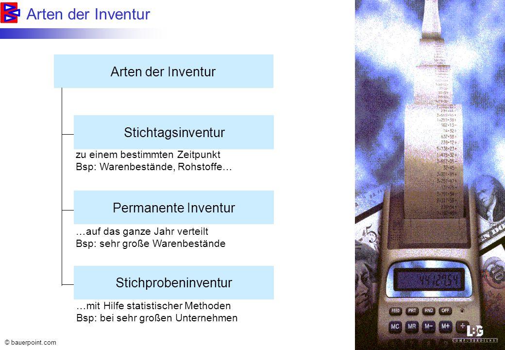 Arten der Inventur Arten der Inventur Stichtagsinventur