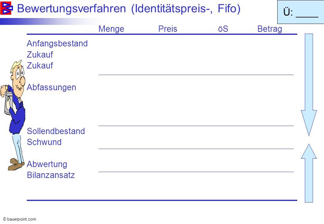Bewertungsverfahren (Identitätspreis-, Fifo)