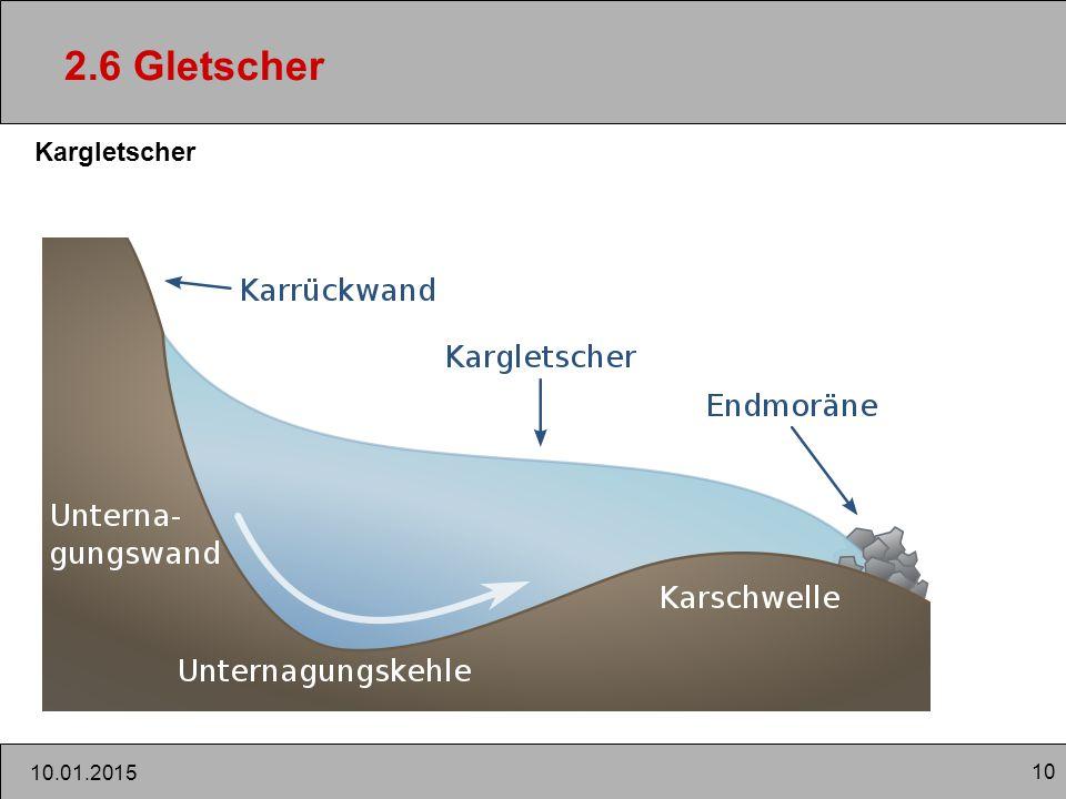 2.6 Gletscher Kargletscher 08.04.2017