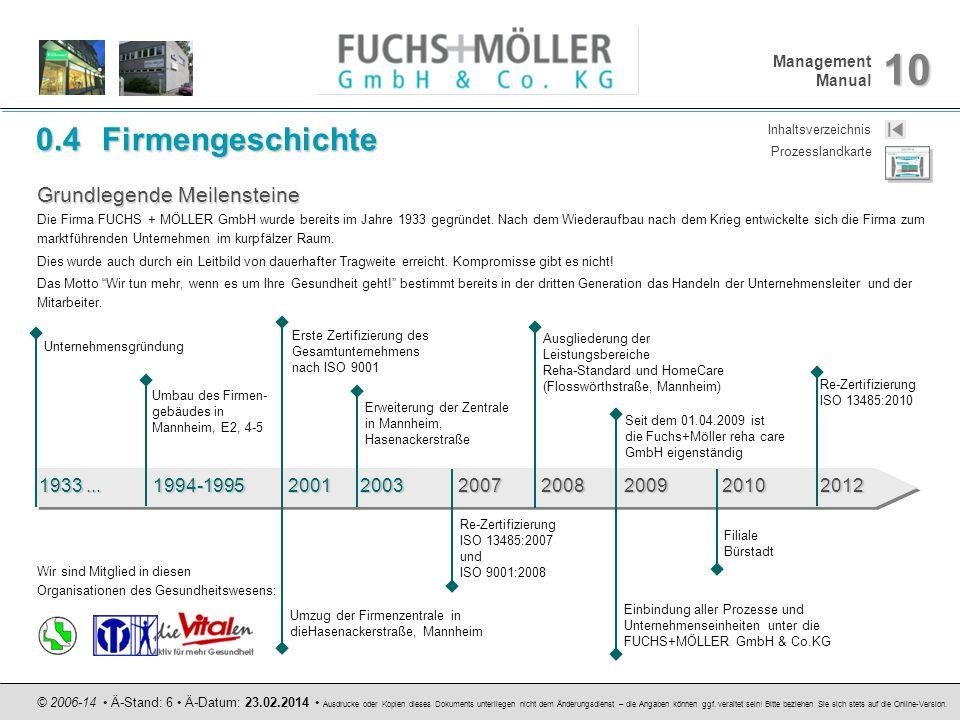 0.4 Firmengeschichte Grundlegende Meilensteine