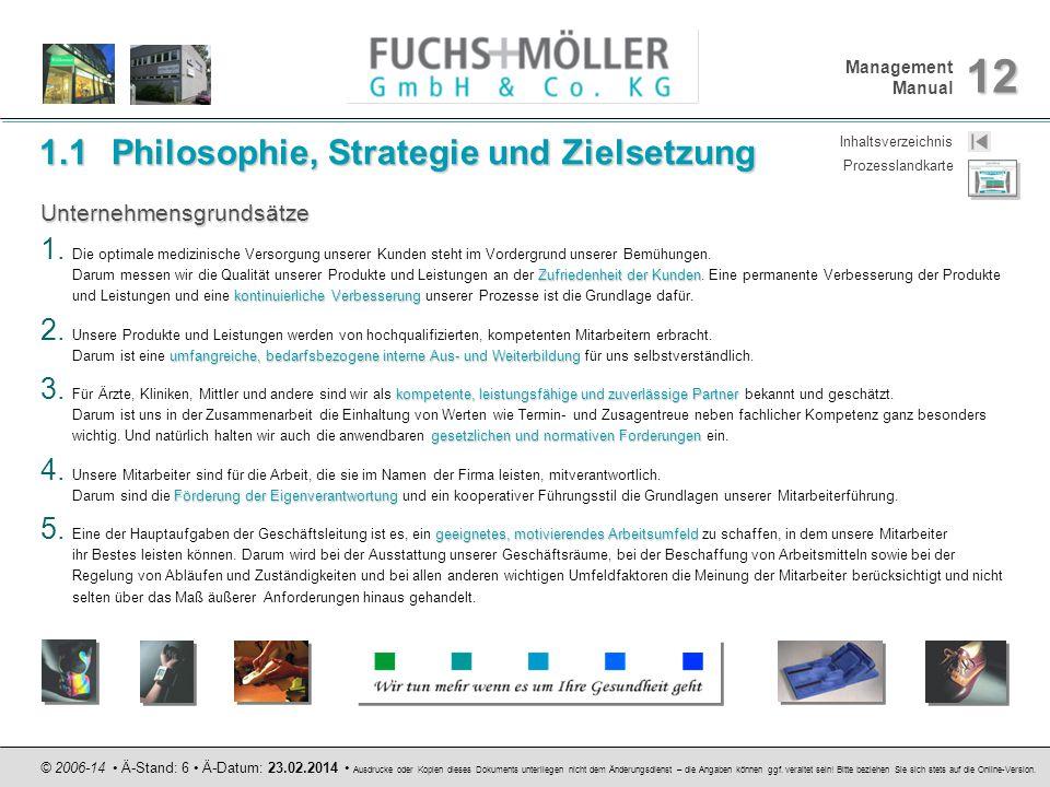 1.1 Philosophie, Strategie und Zielsetzung