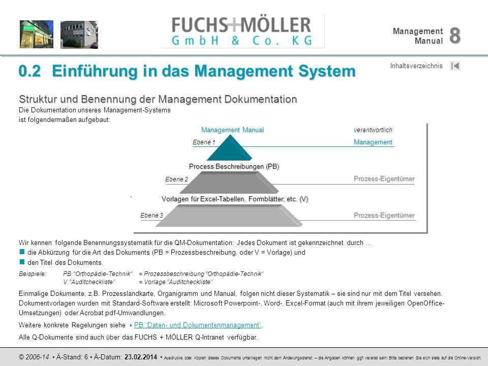 0.2 Einführung in das Management System