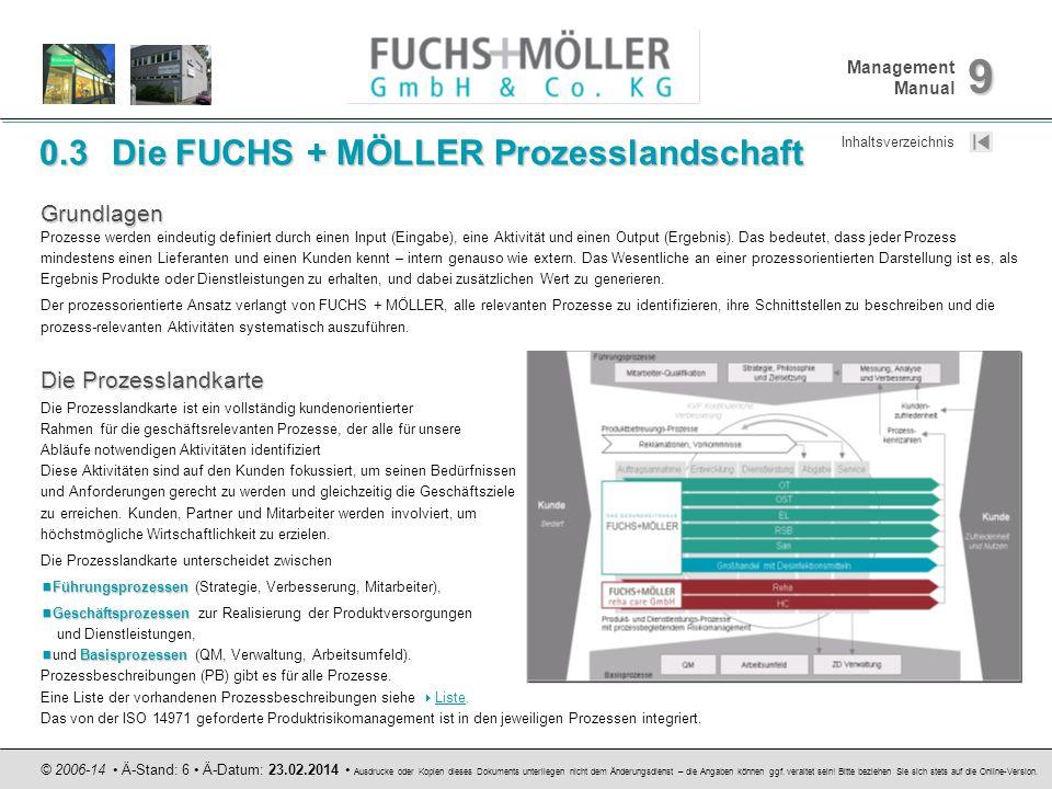 0.3 Die FUCHS + MÖLLER Prozesslandschaft