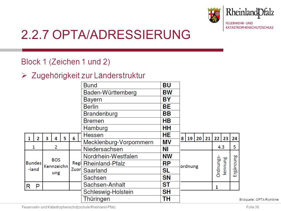 2.2.7 OPTA/ADressierung Block 1 (Zeichen 1 und 2)