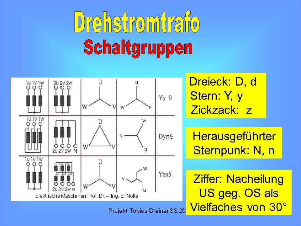 Drehstromtrafo Schaltgruppen Dreieck: D, d Stern: Y, y Zickzack: z