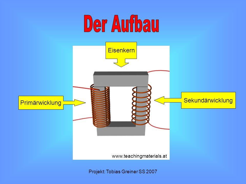 Projekt: Tobias Greiner SS 2007