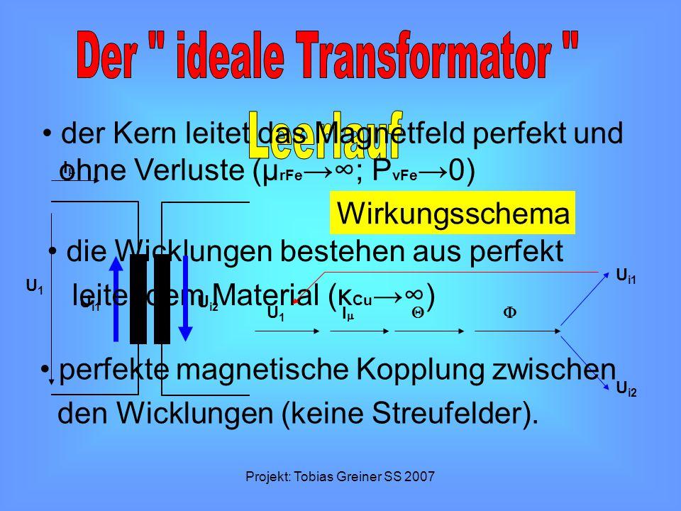 Der ideale Transformator