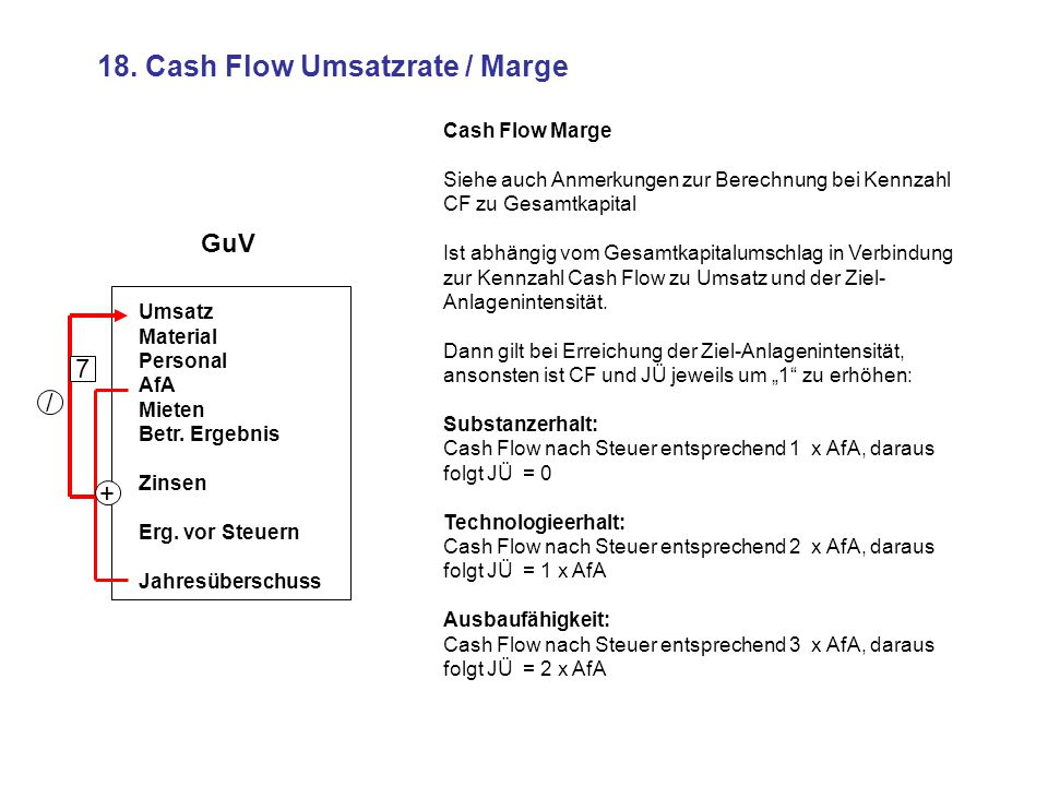 18. Cash Flow Umsatzrate / Marge
