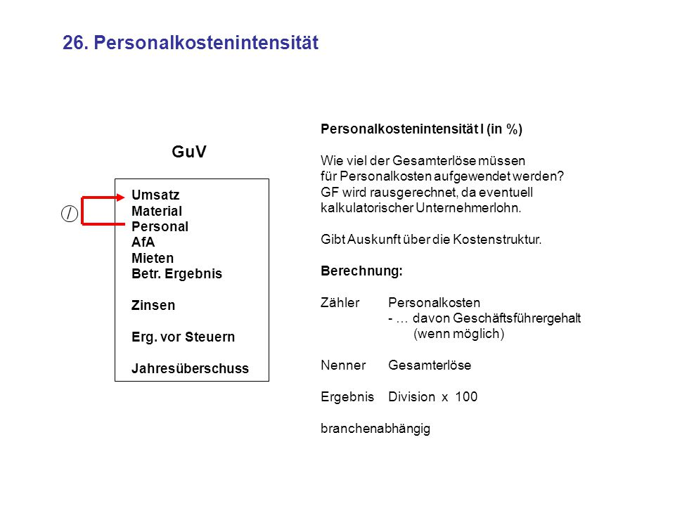 26. Personalkostenintensität