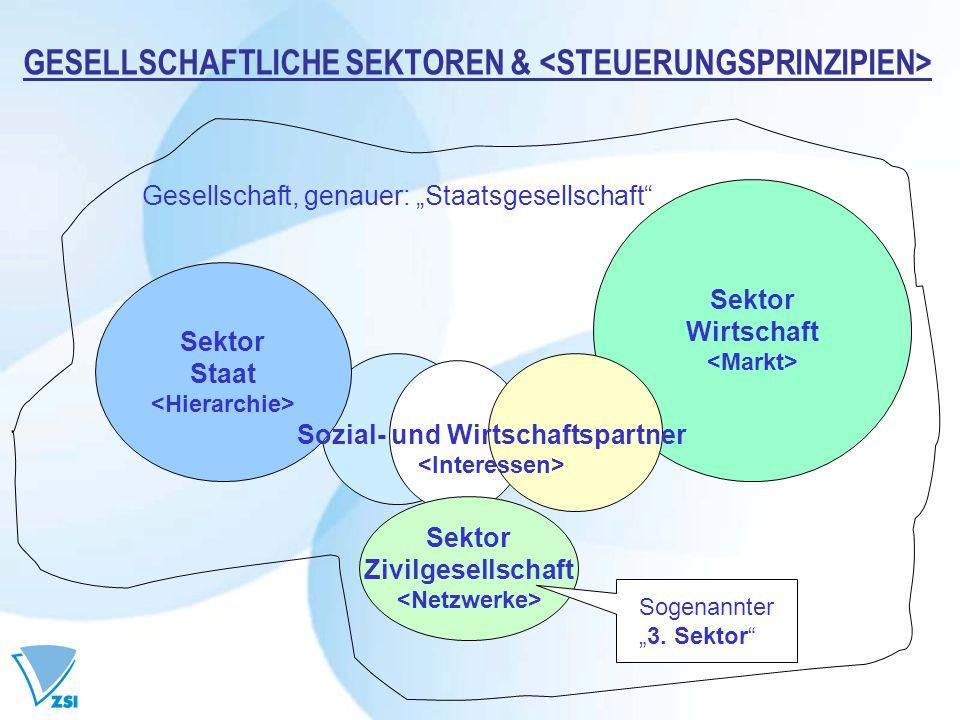 GESELLSCHAFTLICHE SEKTOREN & <STEUERUNGSPRINZIPIEN>