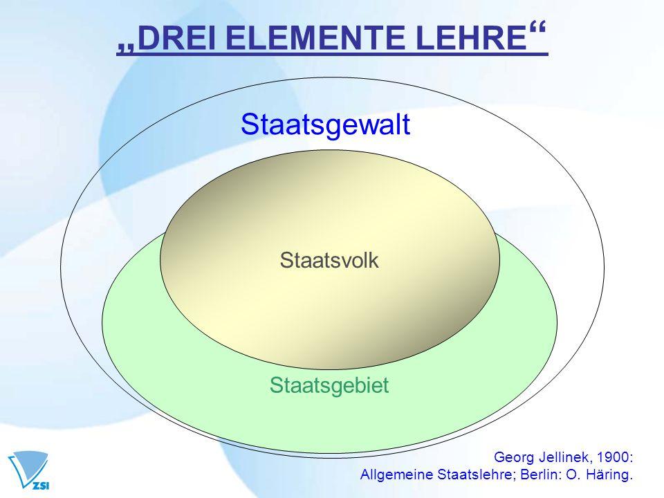 """""""DREI ELEMENTE LEHRE Staatsgewalt Staatsvolk Staatsgebiet"""