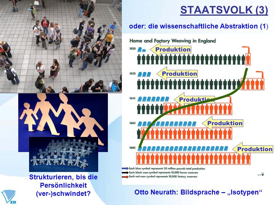 STAATSVOLK (3) oder: die wissenschaftliche Abstraktion (1)