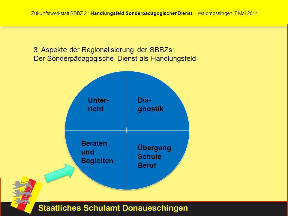 3. Aspekte der Regionalisierung der SBBZs: