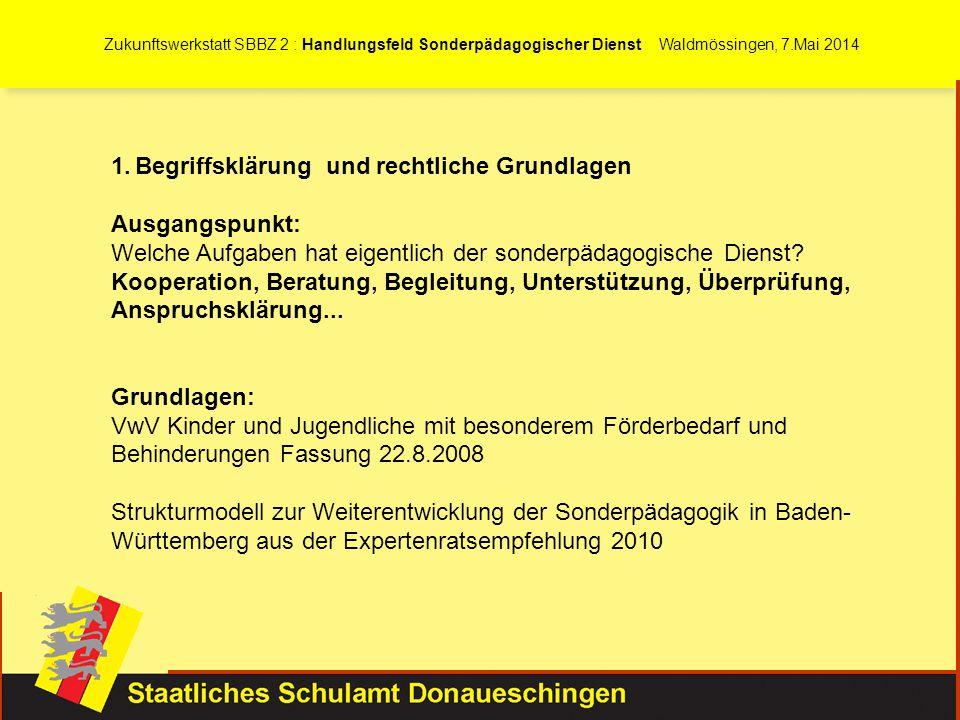 Begriffsklärung und rechtliche Grundlagen Ausgangspunkt: