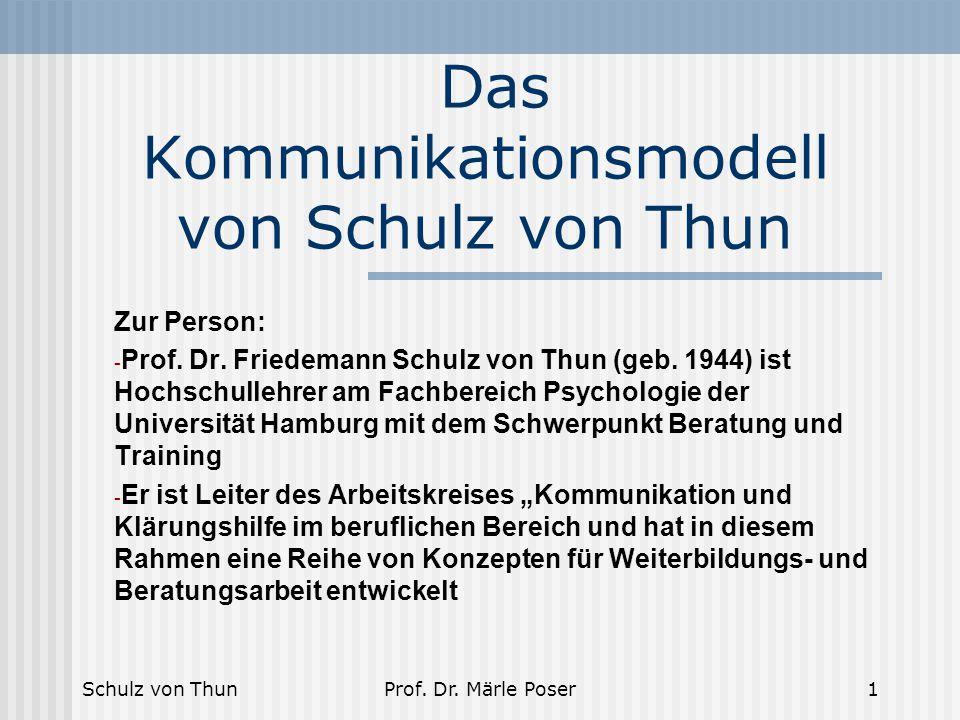 Das Kommunikationsmodell von Schulz von Thun