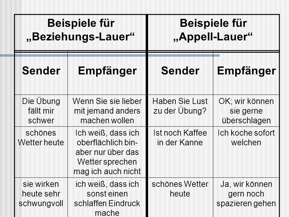 """Beispiele für """"Beziehungs-Lauer Beispiele für """"Appell-Lauer"""