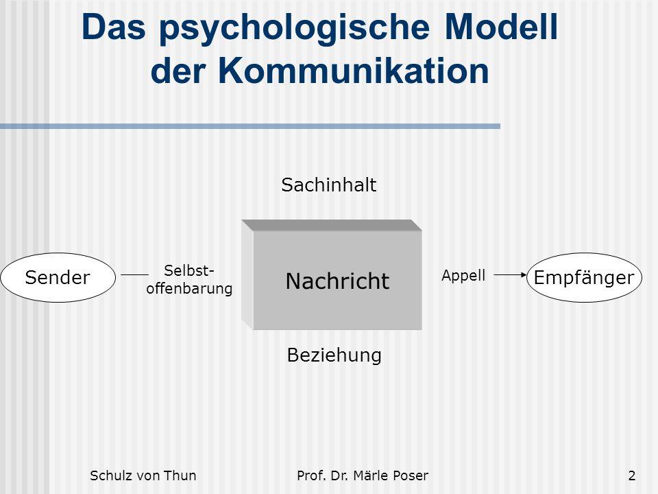 Das psychologische Modell der Kommunikation