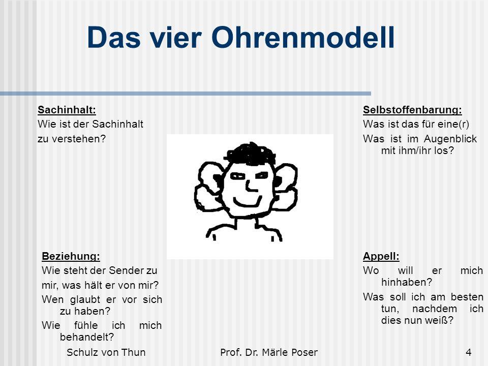 Das vier Ohrenmodell Sachinhalt: Wie ist der Sachinhalt zu verstehen